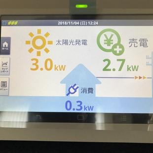 我が家の太陽光発電の状況