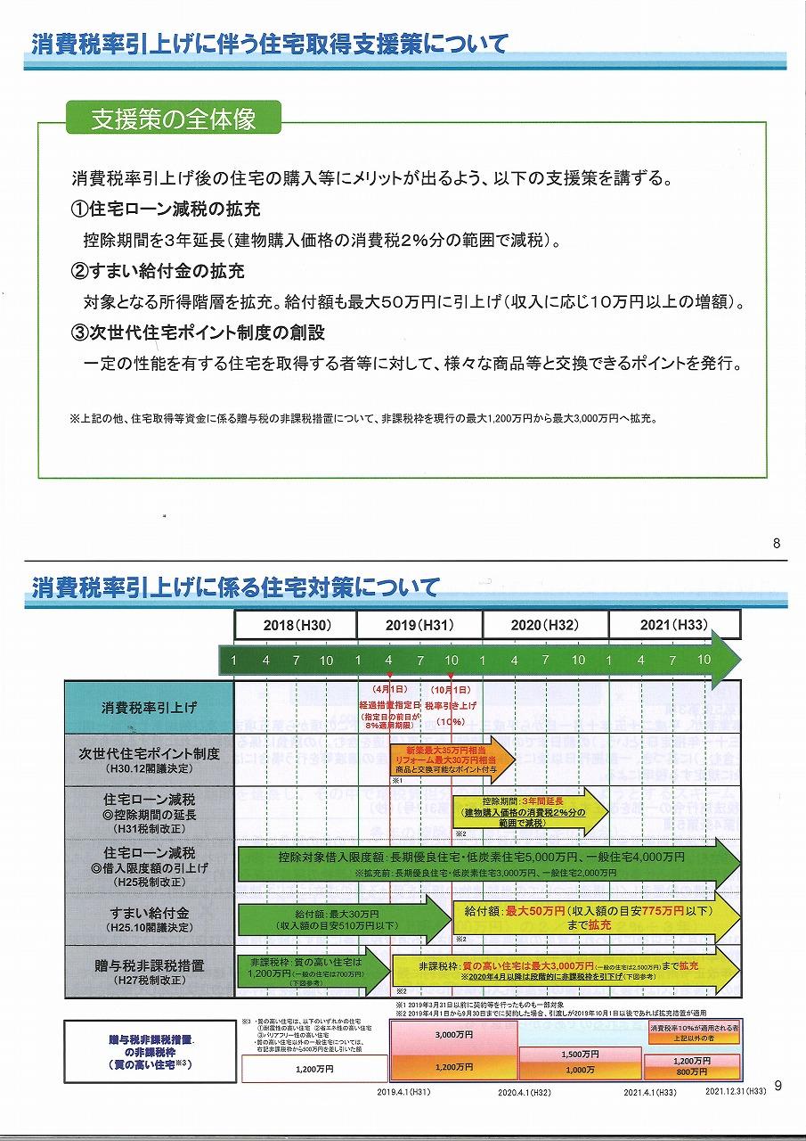 2増税引上げ対策.jpg